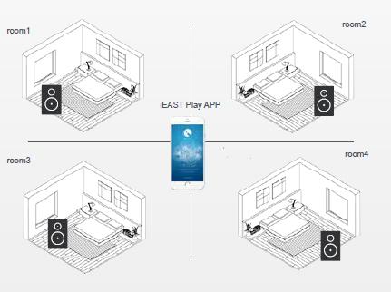 iEAST SoundStream M20